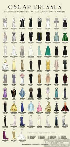 Best Actress Oscar dresses since 1929