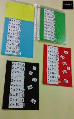 Les tables de Multiplication: