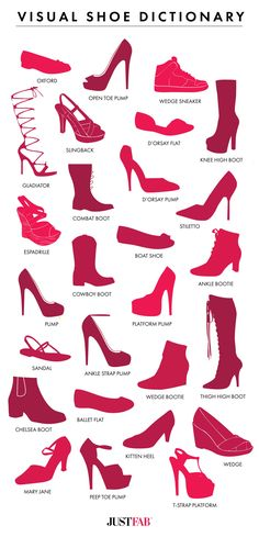Visual Shoe Dictionary More Visual Glossaries (for Her): Backpacks / Bags / Bobby Pins / Bra Types / Hats / Belt knots / Coats / Collars / Darts / Dress Shapes / Dress Silhouettes / Eyeglass frames /...