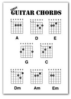 Learn to Play Guitar Notes - Play Guitar Tips Guitar Notes, Music Guitar, Playing Guitar, Learning Guitar, Guitar Wall, Guitar Lessons For Kids, Guitar Lessons For Beginners, Piano Lessons, Music Lessons