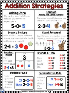 Math Strategies Addition Subtraction Posters - Whimsy Workshop Teaching FREE Math Strategies Addition Subtraction Posters - WhimsyWhimsical Whimsical may refer to: Math Strategies Posters, Subtraction Strategies, Mental Math Strategies, Subtraction Games, Math Practices Posters, Teaching Strategies, Math Addition, Kindergarten Addition, Teaching Addition