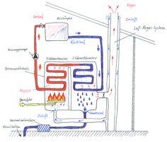 Einrohrheizung - Nebenschluss System: Saugfitting (Venturi-T-Stück ...