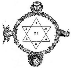 King Solomon reintroduced the 6-Pointed Star to the Kingdom of Israel.  The Talisman of Saturn became known as the Seal of Solomon.  …Solomon's blatant idolatry had angered the Lord to the point of bringing about the division of the kingdom of Israel. Part of the evidence is the six-pointed star, which was called the Seal of Solomon from then on.  Let us investigate those false gods with which he was involved. First mentione