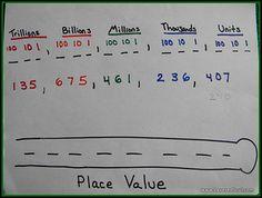 Math Formulas in Color -