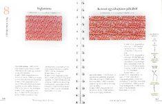 Horgolásról csak magyarul.: BETTY BARNDEN A HORGOLÁS BIBLIÁJA (LETÖLTHETŐ AZ EGÉSZ KÖNYV) Crochet, Periodic Table, Diagram, Bullet Journal, Wallpaper, Words, Stitches, Google, Amigurumi