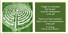 C.G.Jung: There is no Linear Evolution; There is Only a Circumnambulation of the of the Self ...""