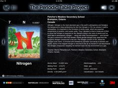 Meet the periodic table of elements personified as 118 cartoon men the periodic table project is a free ipad app that puts an artistic spin on the periodic table of elements the periodic table project was a global project urtaz Choice Image