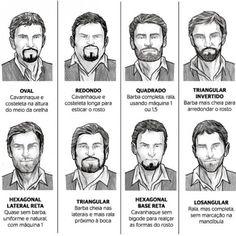 barba_tipos_rosto_sos_solteiros