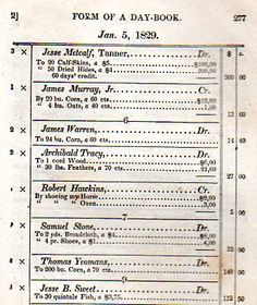 """Buying a stocked country store, 1836: sample pages from a """"day book,"""" listing who bought what and for how much."""
