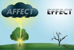 "The difference between ""affect"" (a verb) and ""effect"" (a noun). This board is about words, but a picture is often worth a thousand. :-)"