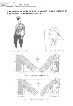 Garment pattern design  #sewing #patternmaking