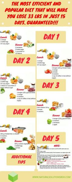 Breakfast is the same throughout the 15 days, and consists of 1 fruit (orange, pear, peach, yellow melon, watermelon, exclude banana and grapes) crackers, a cup of coffee or tea without sugar. Egg And Grapefruit Diet, Boiled Egg Diet Plan, Menu Dieta, Fat Loss Diet, Calorie Diet, Boiled Eggs, Eating Plans, Diet Plans, 5 Day Diet Plan