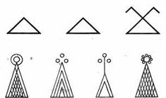"""Dievs or """"god"""" symbols. Representative of the masculine celestial diety (as opposed to the Earth dieties like Mara). Religious Text, My Roots, Household Items, Tattoo Inspiration, Handicraft, Mythology, Tattoos, Tattoo Quotes, Learn English"""