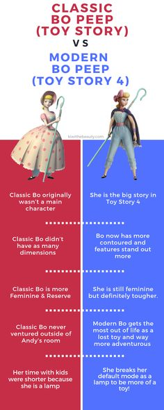 Bo' Peep is Back and Things to Know about her Return in Toy Story 4   #ToyStory #ToyStory4 #BoPeep #Disney #Pixar Disney Animation, Disney Pixar, Toys For Girls, Kids Toys, Dinosaur Egg Toy, Bo Peep Toy Story, Nursery Rhyme Characters, Long Lost Friend, Toy Story 1995