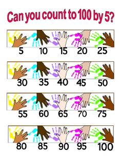 Fun hands and fingerpaint poster for counting by 5 to 100