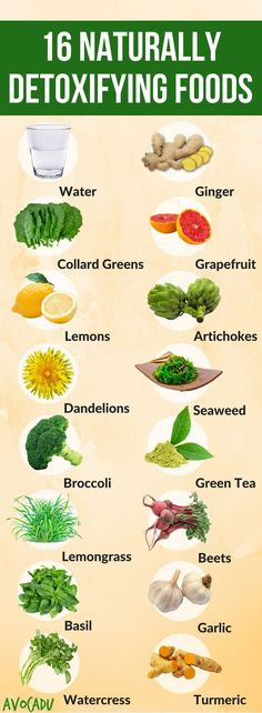 These healthy foods will help to naturally detox the body. Lose weight quick by adding these to your diet! http://avocadu.com/16-foods-that-naturally-detoxify-your-body/