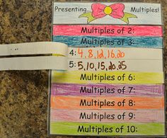 Factor and Multiple Flap Books - use to review factors and multiples. Place in math notebook if desired. $  Blog entry also lists online sites for exploring factors  multiples.