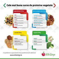 """Când spun """"proteine"""", cei mai mulți oameni se gândesc imediat la carne, ouă, lactate.  Dar există proteine de calitate și în vegetale.  Mai mult, spre deosebire de cele animale, proteinele vegetale nu vin la pachet cu grăsimi rele și colesterol, ci cu beneficii multiple pentru siluetă și sănătate.  #proteine #dieta #slabire #vegan #vegetarian Healthy Nutrition, Metabolism, Gym Workouts, Protein, Food And Drink, Health Fitness, Sweets, Funny, Plant"""