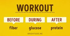 Some vital advice about what you need toeat tomake your workout more…