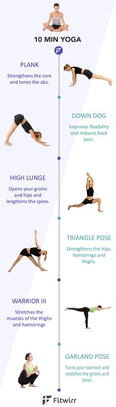 Fitwirr — (via 10-Minute Core Power Yoga to Strengthen Your...