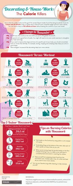 How many calories does housework burn? #infographic #fitness #health