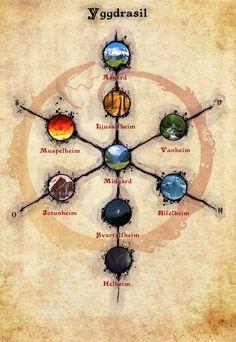 Serpente que engole o rabo no fundo da arvore do mundo Yggdrasil que simboliza Lucypher em todas as religiões pagãs do mundo.