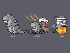 The Phases of Dinos. My sil has this shirt :) She's a science geek too.