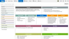The world's #1 product roadmap software | Aha!