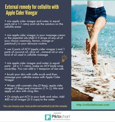 Apple Cider Vinegar external remedy for cellulite -infographics from Cellulite House