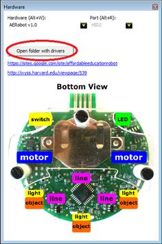 De AERobot - meer uitleg over de werking.