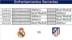 Real Madrid vs Atlético de Madrid  twitter @cafeyfutbol instagram @cafeyfutbolco