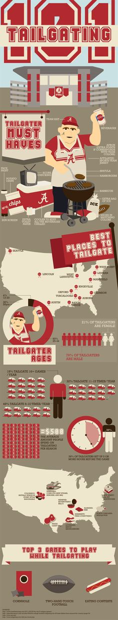 Tailgating 101:  Learn how to tailgate from the University of Alabama #RollTide