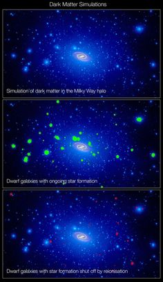 These illustrations, taken from computer simulations, show a swarm of dark matter clumps around our Milky Way galaxy. Image released July 10, 2012.