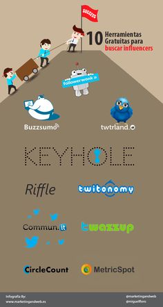 10 Herramientas Gratuitas para buscar influenciadores en Redes Sociales  #socialmedia #communitymanager #redessociales #marketing #marketingdigital