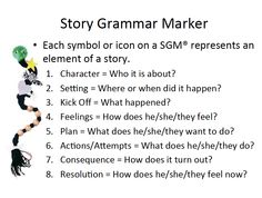 Story Grammar Marker Technique from Gail VanTatenhove - for teaching story grammar to AAC users. Instructions are for PRC devices with Unity, the they can be adapted for students using other systems.