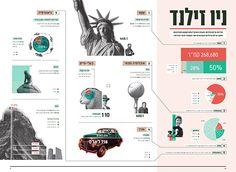 Infographic Encyclopedia on Behance