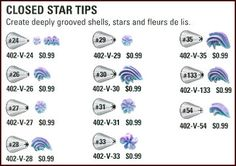 Free Wilton Tip Chart | Candyland Crafts - Closed Star Cake Decorating Tips