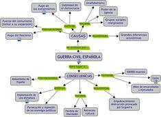 Teaching Social Studies, Civilization, Study, School, Mahatma Gandhi, Google, Socialism, Spanish, Notebook