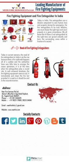Today in India, Fire extinguishers are a decisive component to save human lives and property during fire emergency. For fire extinguishers to be truly effective, one must choose the right type and use it properly in a given circumstance.