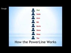 Skinny Fiber Skinny Body Care Independent Distributor Compensation Pay Plan - YouTube