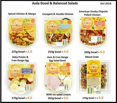 Asda Slimming World, Slimming Workd, Slimming World Tips, Slimming World Snacks, Slimming Eats, Slimming World Recipes, Cooking Recipes, Healthy Recipes, Cooking Sauces