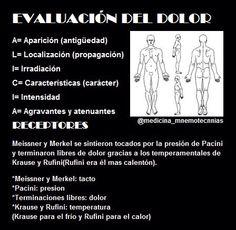 Nemoctenia para el dolor...fuente: @medicina_mnemoctennias