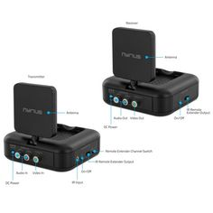 Nyrius 4 Channel Wireless Video & Audio Sender Transmitter & Receiver with IR Remote Extender for Streaming Cable, Satellite, DVD to TV Wirelessly Home Speakers, Audio Music, 4 Channel, Remote, Cable, Electronics, Tv, Amazon, Shop
