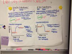 endothermic exothermic #glad #chemistry Chemistry Help, Chemistry Worksheets, Chemistry Classroom, High School Chemistry, Chemistry Notes, Teaching Chemistry, Chemistry Lessons, Science Notes, Science Chemistry