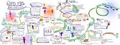 Validation of Patient Journey Map via the International Forum of Visual Practitioners