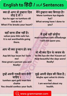 Hindi to English Sentences Translation Examples Used in Daily Life Basic English Sentences, Teaching English Grammar, English Writing Skills, English Lessons, English Speaking Practice, English Learning Spoken, Learn English Words, English Time, Good Vocabulary