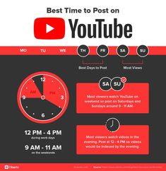 Infographic: When will your social media post perform the best? Le Social, Social Media Plattformen, Social Media Marketing, Social Networks, Business Marketing, Content Marketing, Digital Marketing Logo, Marketing Tools, Marketing Software