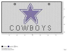 Cowboys plate