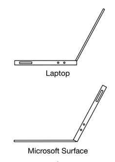 Laptop vs Microsoft Surface. Why would I choose a Surface again?