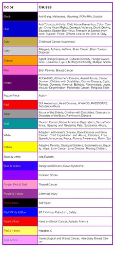 10 Best Color Ribbon Meaning Images Awareness Ribbons Cancer Ribbon Cancer Awareness